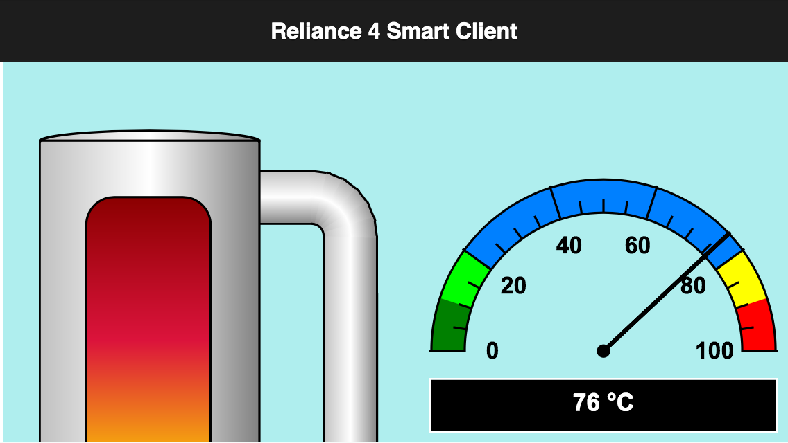 Reliance Smart Client, vector components