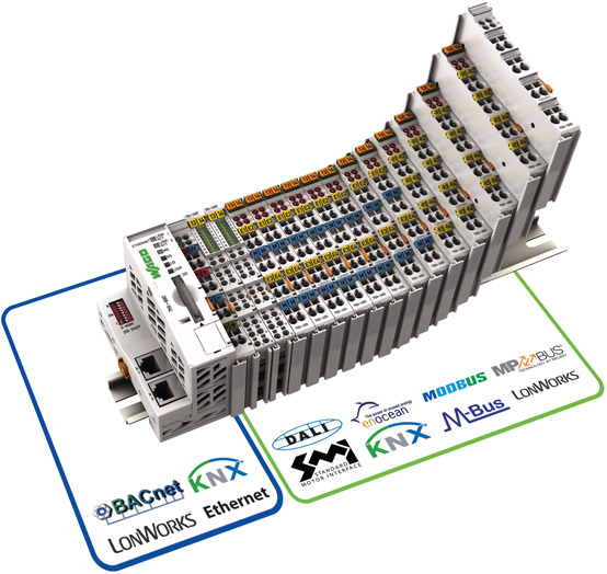 WAGO programmable logic controller