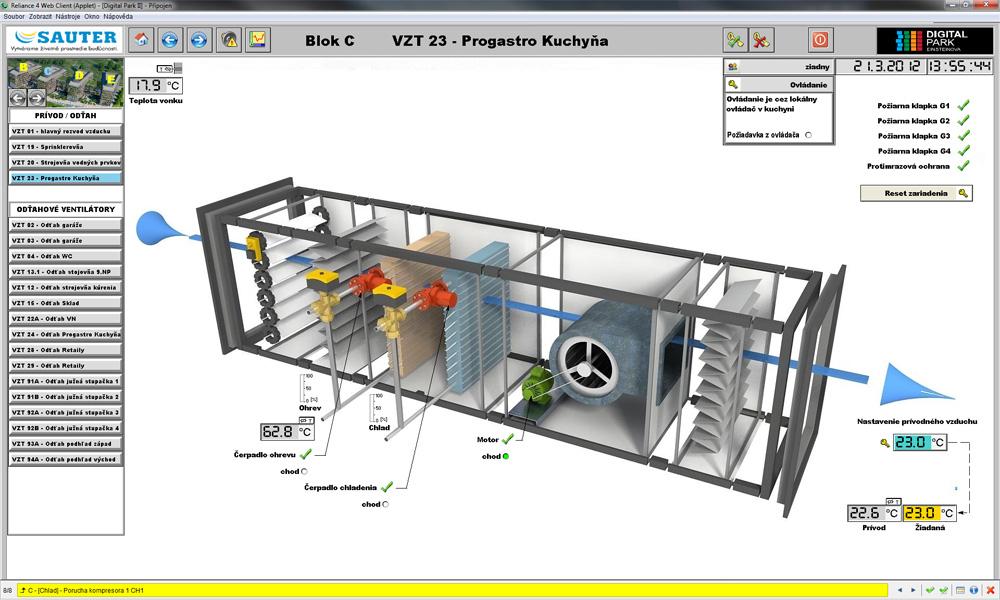 Reliance 4 SCADA/HMI system