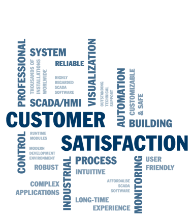 Customer satisfaction, infographics