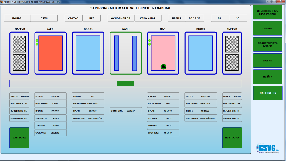 The main window, Integral, Reliance SCADA