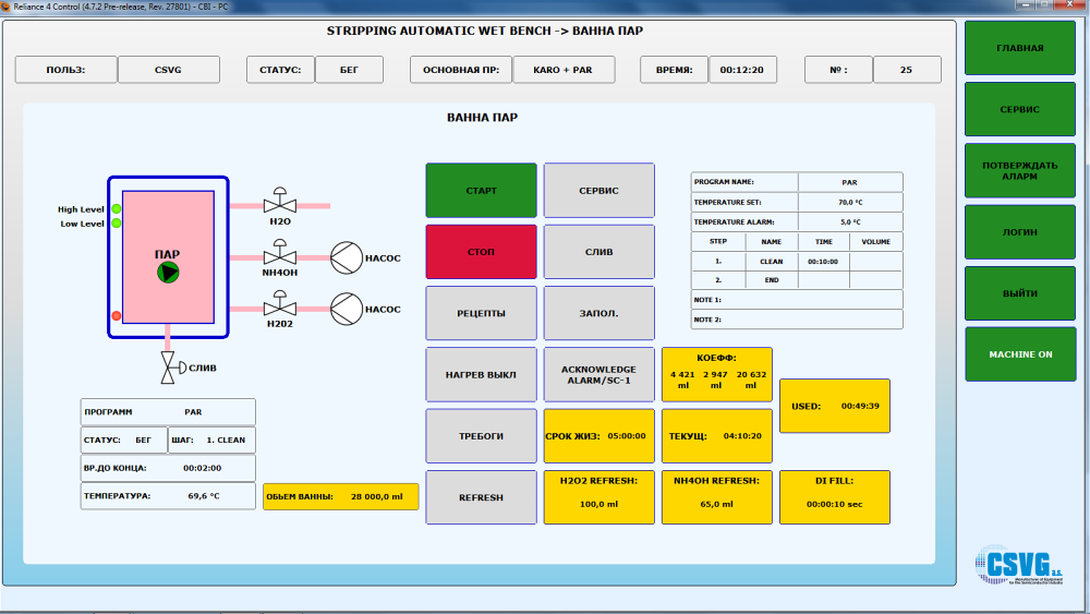 Visualization of an etching bath, Integral, Reliance SCADA
