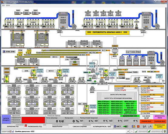 Visualization of the Baranovichi mill's production processes