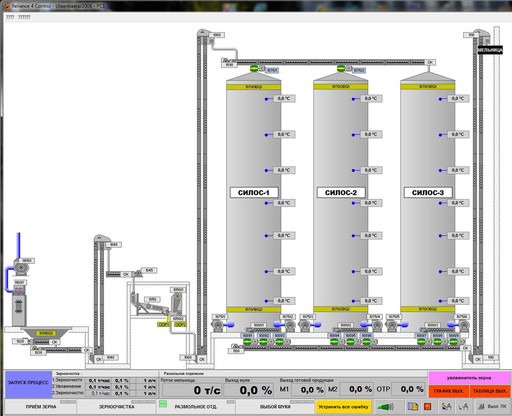 Visualization of the intake section and silos