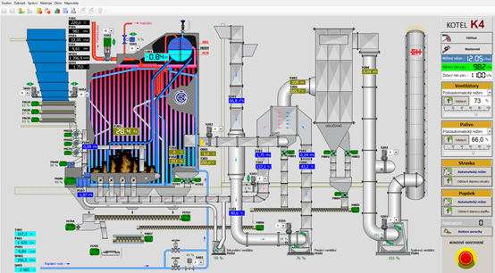Visualization of a steam boiler