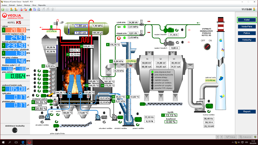 Visualization of the boiler