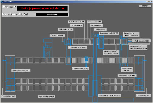 A schematic overview of the molding line