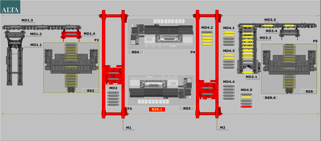 Visualization of the cutting-off process, Reliance SCADA, RWS Wheelset