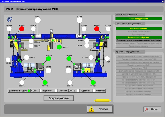 Visualization of the ultrasonic testing station