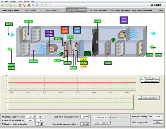 Reliance SCADA, AHU system, visualization