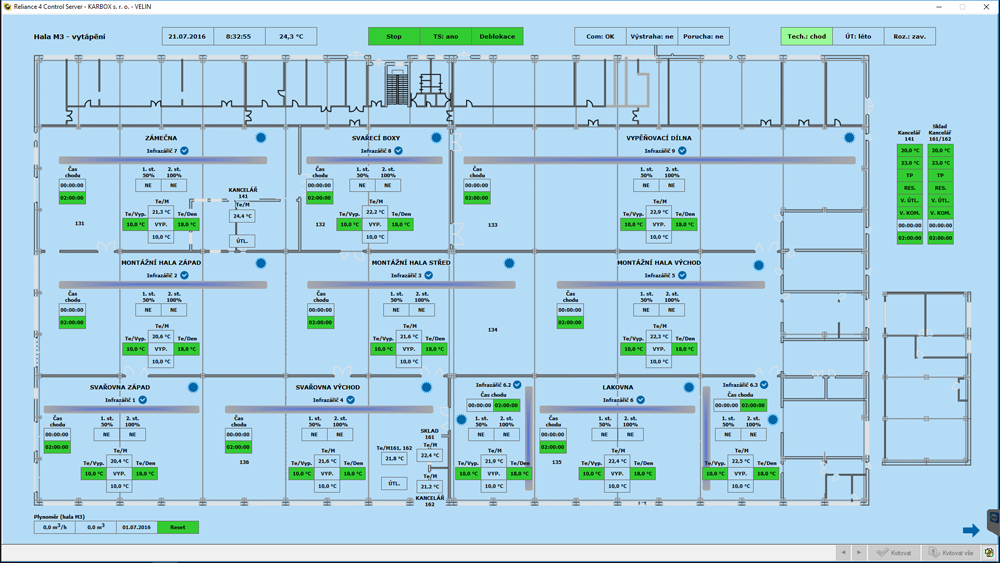 Visualization of the heating system in Hall M3, Karbox, Reliance SCADA