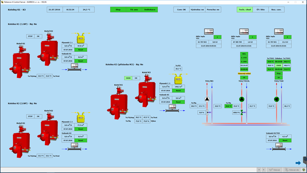 Visualization of boiler rooms, Karbox, Reliance SCADA
