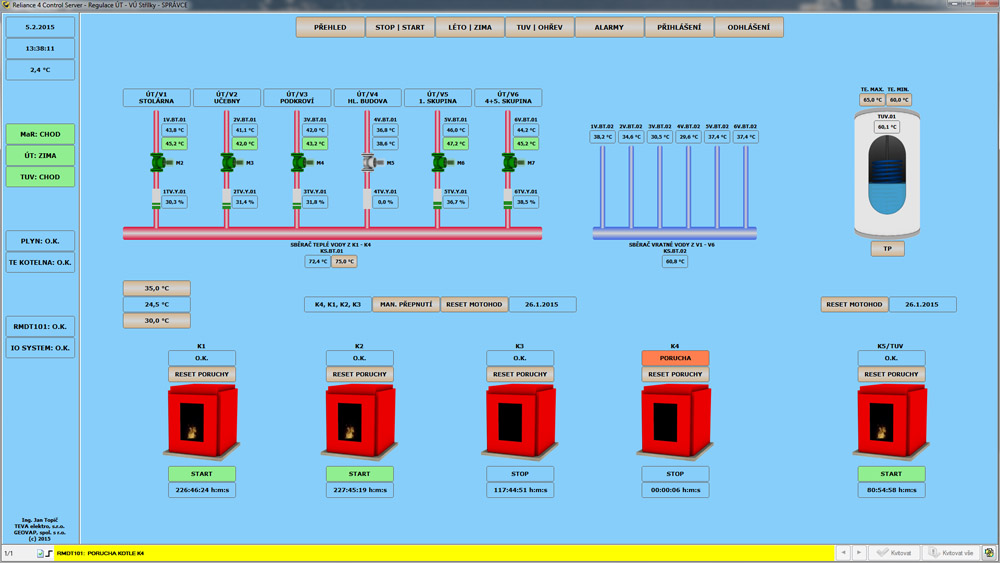 Reliance 4 Control Server, visualization of the boiler room