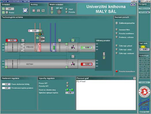 Visualization of the air-conditioning system in the university library