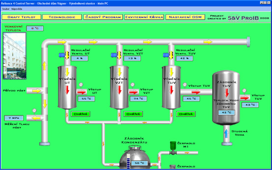 Visualization of the water heating process