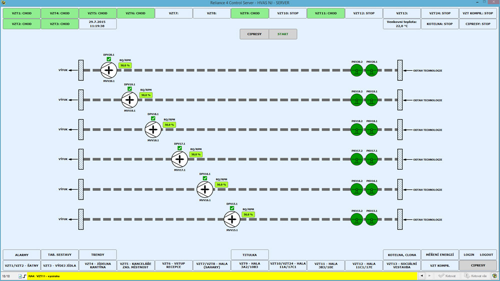 Visualization of the air filtering system, Reliance SCADA
