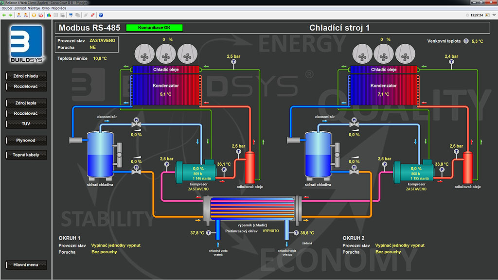 Visualization of the cooling system