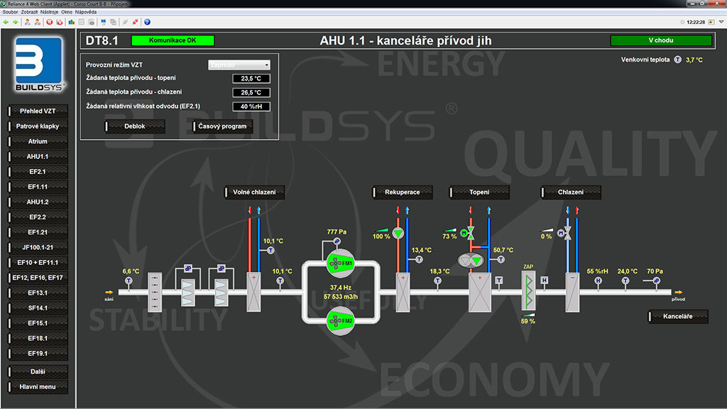 Visualization of the air-conditioning system