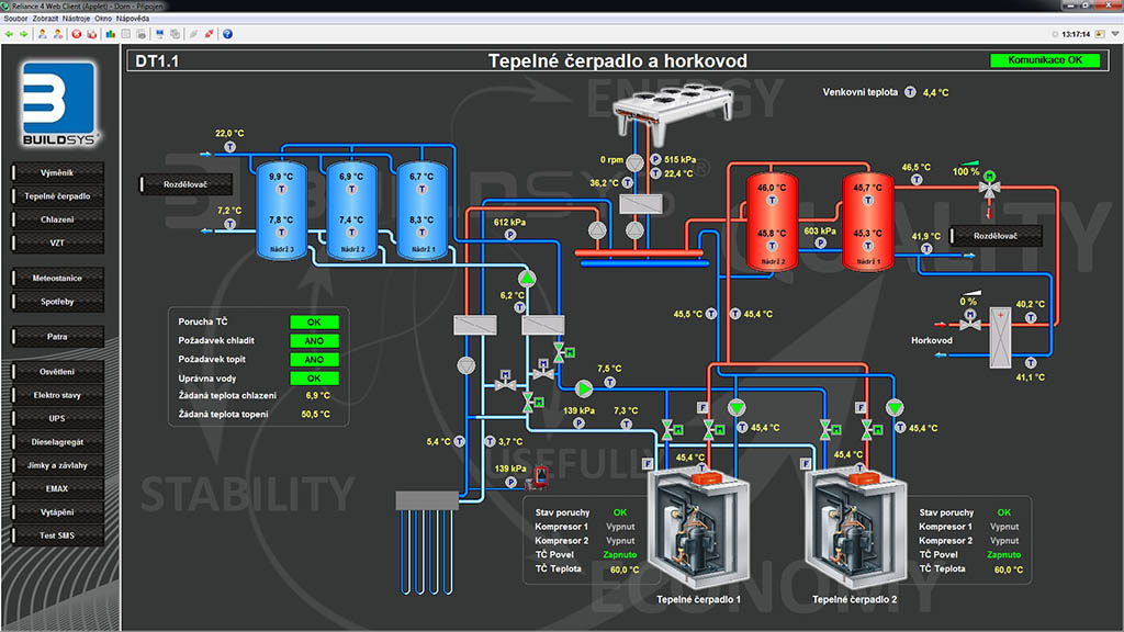 Visualization of the heat pump and hot-water piping, Reliance SCADA, Dorn Brno