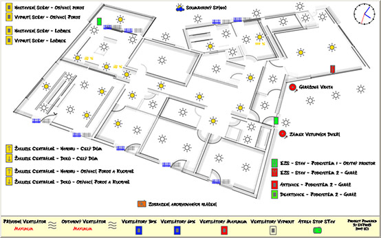 The main visualization window