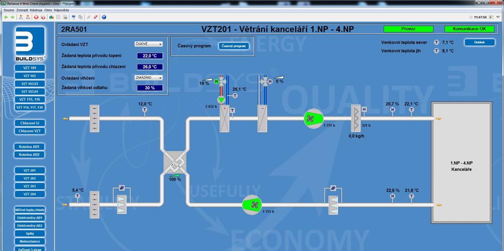 Visualization of the air-conditioning system, Reliance SCADA