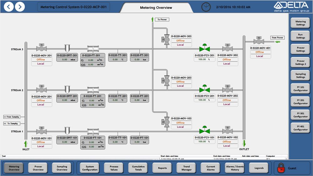The metering overview window, Reliance SCADA