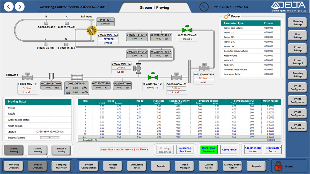 Visualization of stream proving, Reliance SCADA