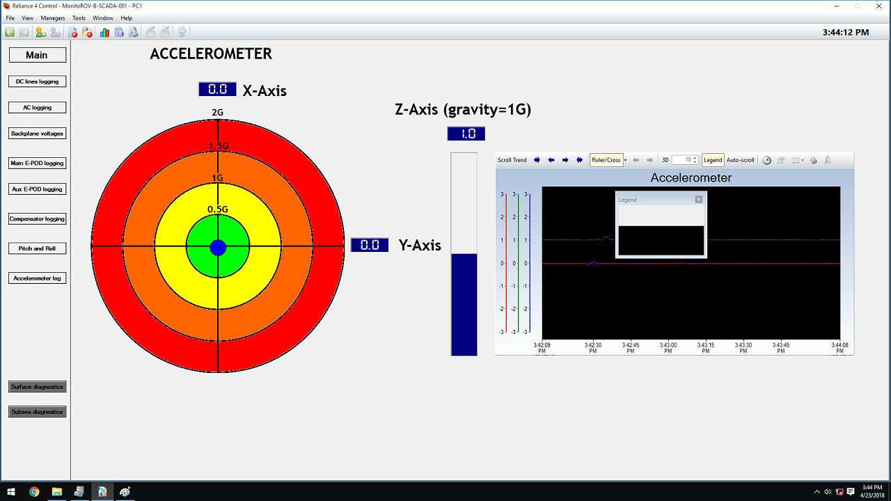Visualization of the accelerometer