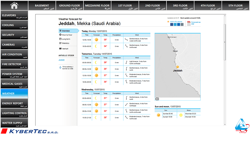Visualization of the weather forecast service, Reliance SCADA, Chronic Care Hospital, Jeddah