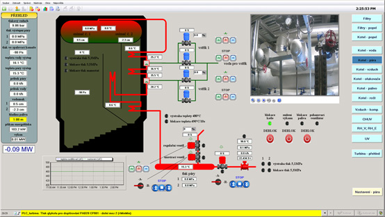 Visualization of the steam production process in the boiler