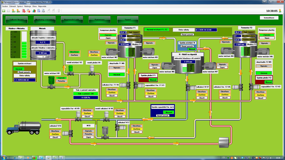 Reliance SCADA at the Pacov Biogas Power Plant