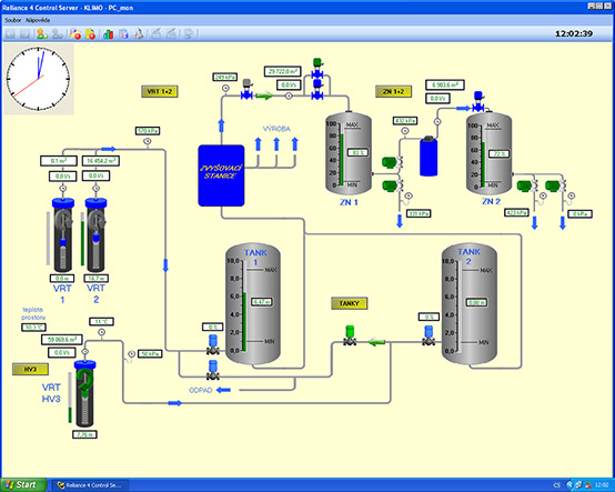 The main visualization screen displaying the water pumping process