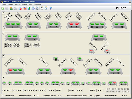 Foundry overview, Reliance SCADA