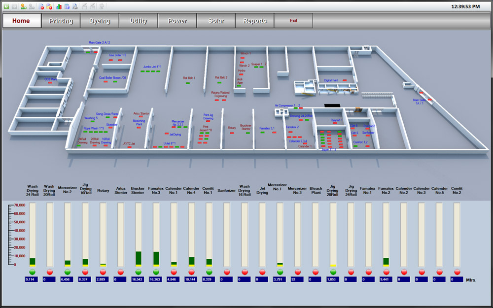 The main visualization window with an overview of all production machines