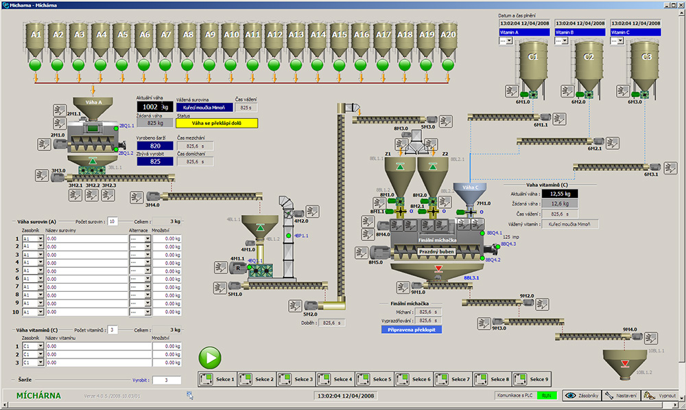 Process Operator Pet Food