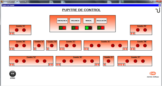 The control panel, Reliance SCADA