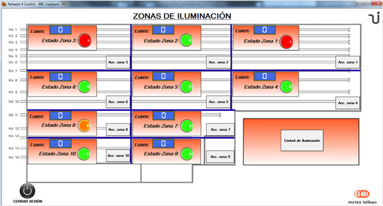 Lighting zones, visualization, Reliance SCADA