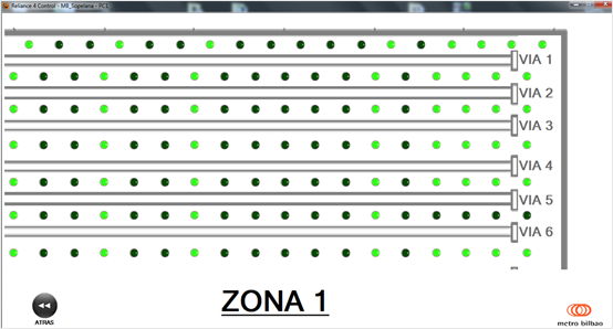 Zone 1, Reliance SCADA