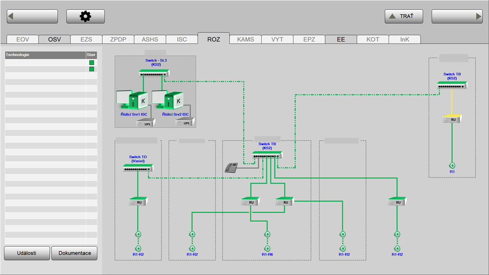 Public address system topology, SZDC, Reliance SCADA