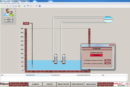 Visualization of the automatic control of the pumps