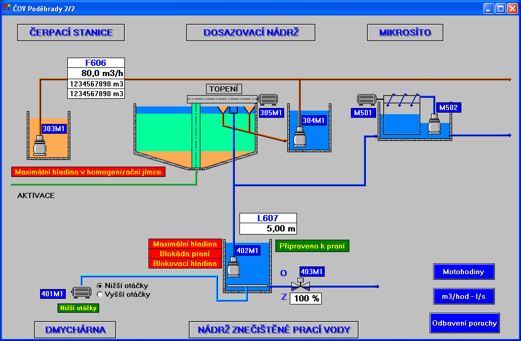 Water Treatment Plant Design Software