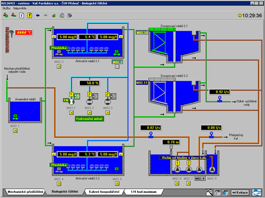 Water Treatment Plant Design Software Free Download