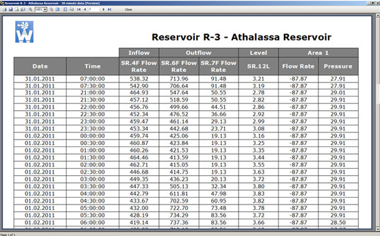 A report of the Athalassa reservoir's daily inflows and outflows