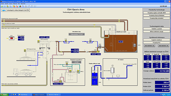 Visualization of the sludge dewatering process